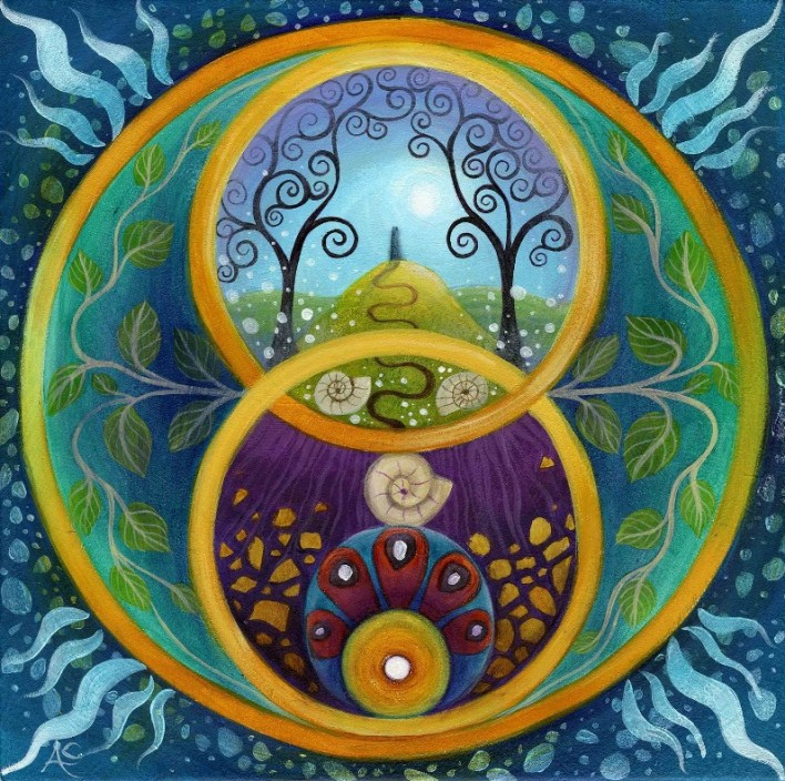 Mandalas: Expresión y sanación de cuerpo y alma
